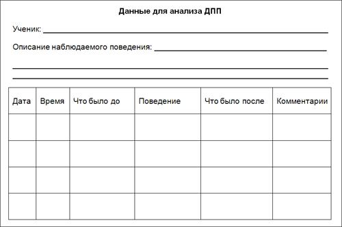 abc-sheet