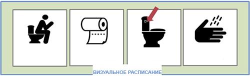 toilet_visual_schedule