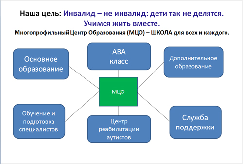 belgorod03