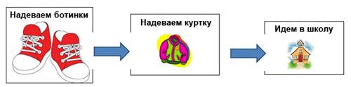 visual_schedule_coat