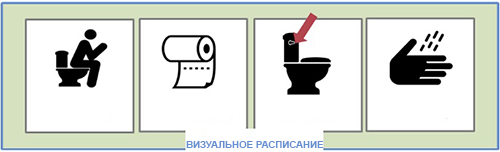 toilet_visual_schedule
